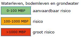 https://irsapplicaties.nl/userfiles/Bulletin/Waterleven.JPG